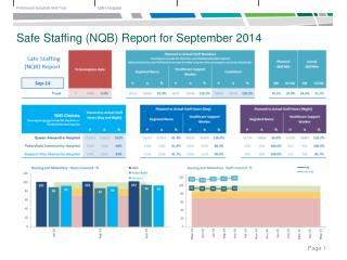 Safe  Staffing (NQB) R eport  for  September 2014