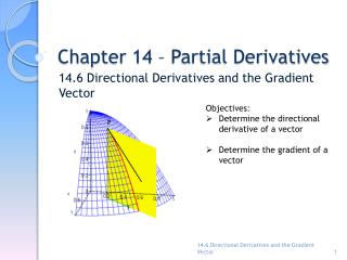 Chapter 14   Partial Derivatives