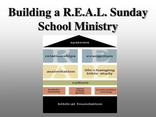 Building a R.E.A.L. Sunday School Ministry