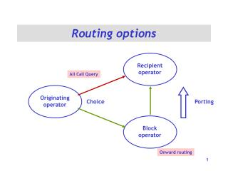 Routing options