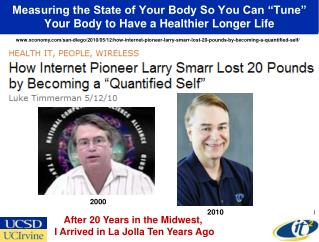 "Measuring the State of Your Body So You Can ""Tune"" Your Body to Have a Healthier Longer Life"