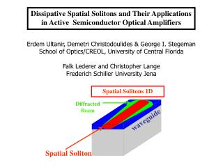 Erdem Ultanir, Demetri Christodoulides & George I. Stegeman School of Optics/CREOL, University of Central Florida Fa