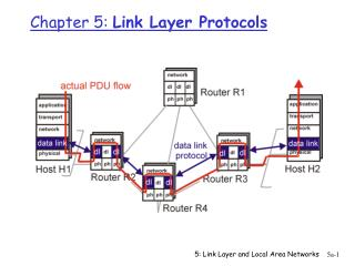 Chapter 5:  Link Layer Protocols