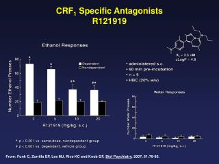 CRF 1  Specific Antagonists R121919