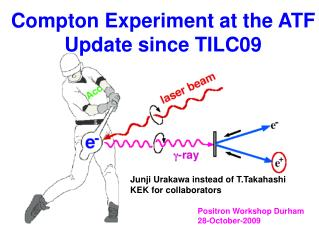 Compton Experiment at the ATF Update since TILC09