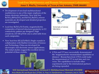 Results at  UTSA  measurement  remotely  at VT