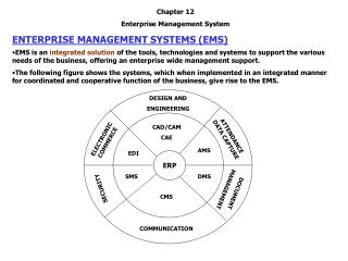 Chapter 12 Enterprise Management System