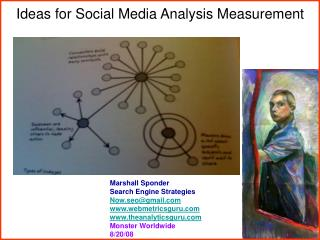 Ideas for Social Media Analysis Measurement