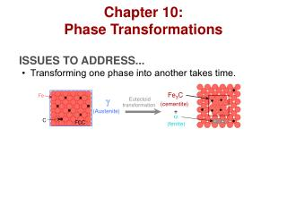 Chapter 10: Phase Transformations