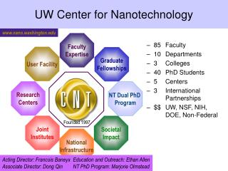 UW Center for Nanotechnology