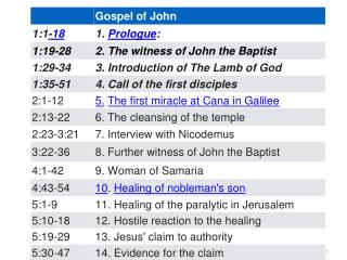 New beginnings in the Gospel of John 1-5 New Creation New Master Marriage - new relationship