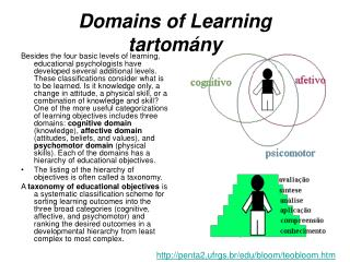 Domains of Learning tartomány
