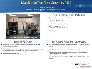 Multiferroic  Thin Films Grown by MBE