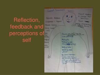 Reflection, feedback and perceptions of self