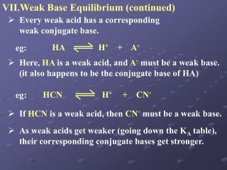 Weak Base Equilibrium (continued)