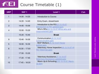 Course Timetable (1)