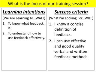 What is the focus of our training session?