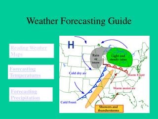 Weather Forecasting Guide