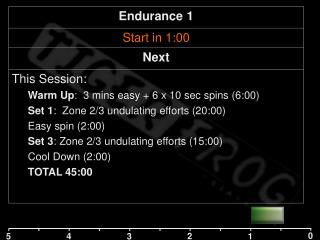 2:00 cool down Small middle easy spin Well done!! Endurance 1  was brought to you by