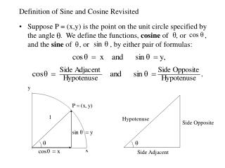 Definition of Sine and Cosine Revisited