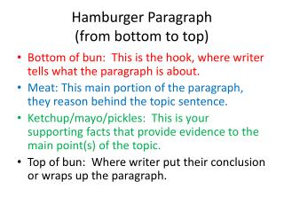 Hamburger Paragraph (from bottom to top)