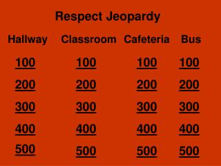 Respect Jeopardy