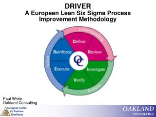 DRIVER A European Lean Six Sigma Process Improvement Methodology