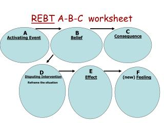 REBT  A-B-C  worksheet
