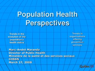 Population Health Perspectives