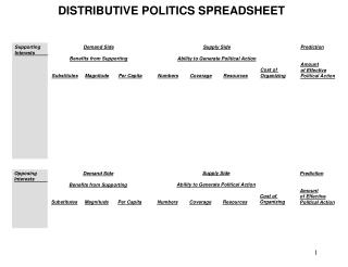 DISTRIBUTIVE POLITICS SPREADSHEET