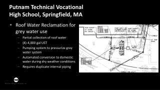 Putnam Technical Vocational High School, Springfield, MA