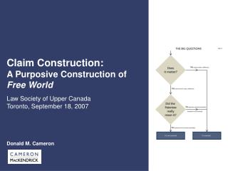 Claim Construction:  A Purposive Construction of  Free World