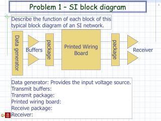Problem 1 – SI block diagram