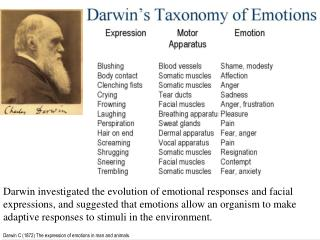 Darwin C (1872) The expression of emotions in man and animals.