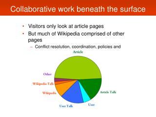 Collaborative work beneath the surface