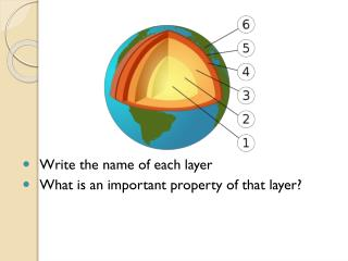 Write the name of each layer What is an important property of that layer?
