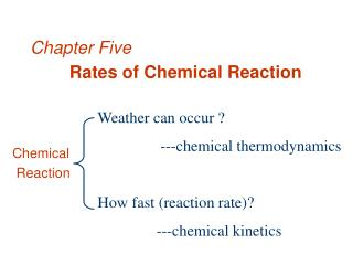 Chapter Five         Rates of Chemical Reaction