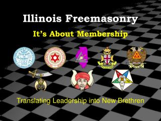 It's About Membership