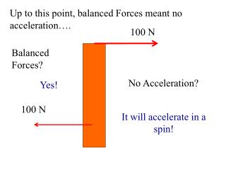 Up to this point, balanced Forces meant no acceleration….
