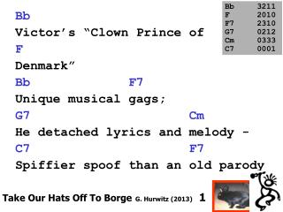 """Bb Victor ' s  """" Clown Prince of  F Denmark """" Bb             F7 Unique musical gags;"""