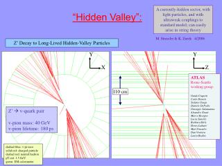 Hidden Valley :