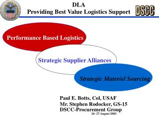 Strategic Supplier Alliances