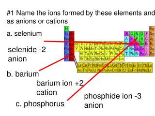 #1 Name the ions formed by these elements and classify them as anions or cations
