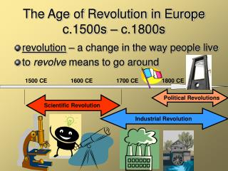 The Age of Revolution in Europe c.1500s – c.1800s