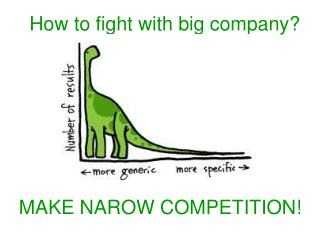 How to fight with big company?