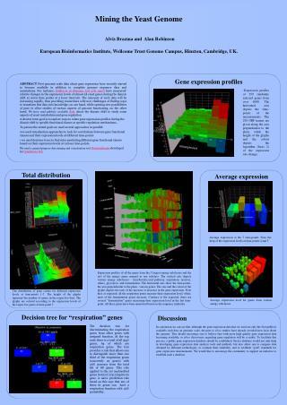 Gene expression profiles