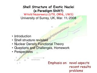 Shell Structure of Exotic Nuclei ( a Paradigm Shift?) Witold Nazarewicz (UTK, ORNL, UWS)