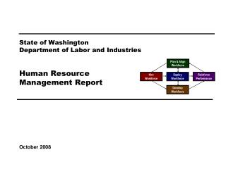 State of Washington Department of Labor and Industries Human Resource Management Report