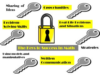 The Keys to Success in Math