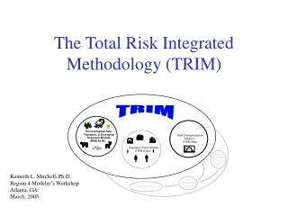 The Total Risk Integrated Methodology TRIM